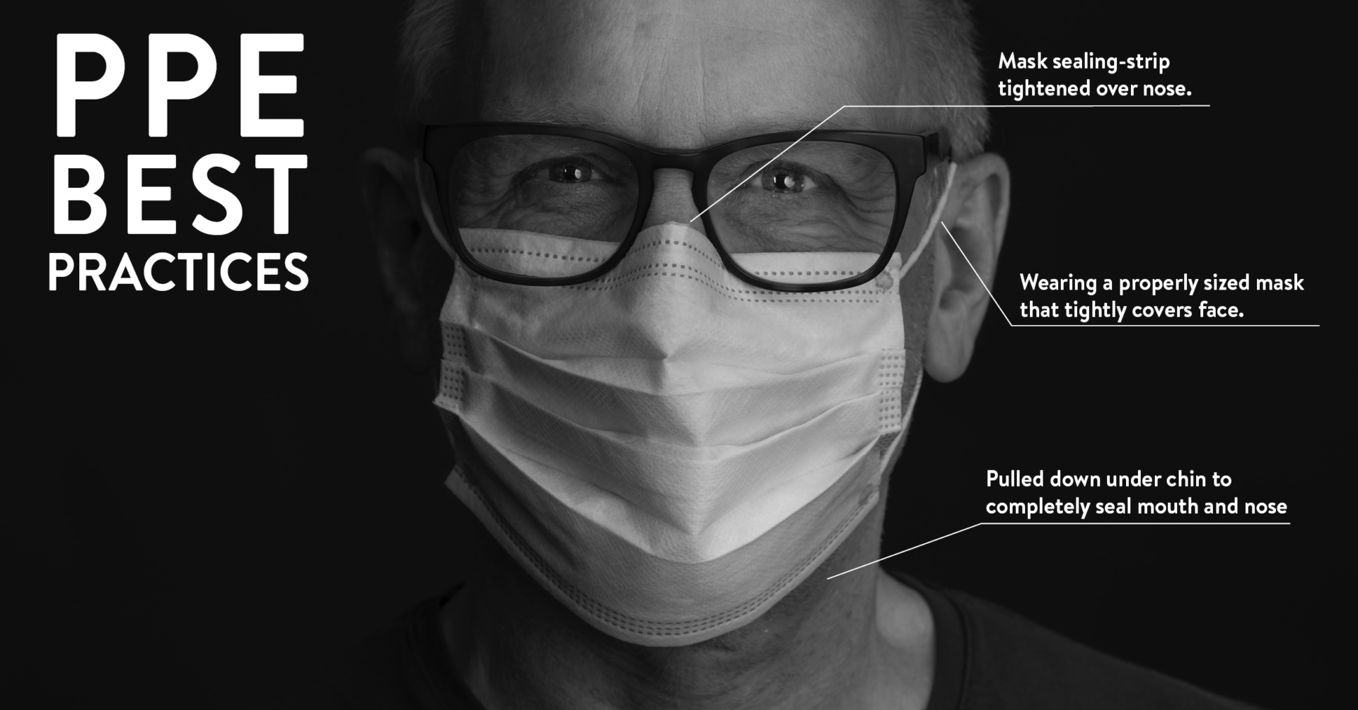 """A man wearing a protective face mask with the text, """"PPE Best Practices."""""""